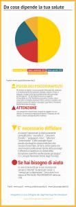 Fattori della salute: da cosa dipende la salute degli italiani